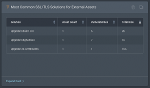Most-Common-SSL-TLSS-Solutions-for-External-Assets
