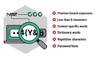 Password moderne e sicure grazie ai suggerimenti del NIST