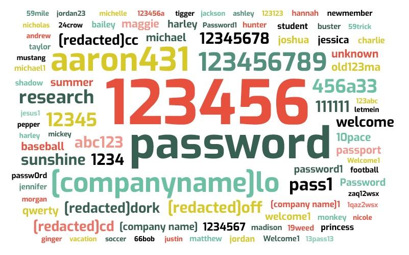 SpyCloud Report 2021: Esposizione ai Data Breach delle Fortune 1000